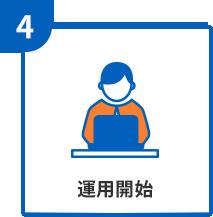 3:ユーザー・部門などの初期登録